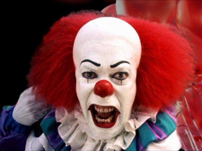 боязнь клоунів