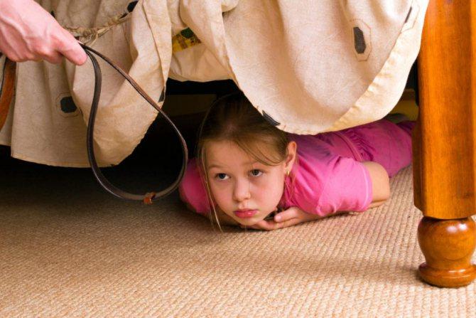 Фізичні покарання дітей