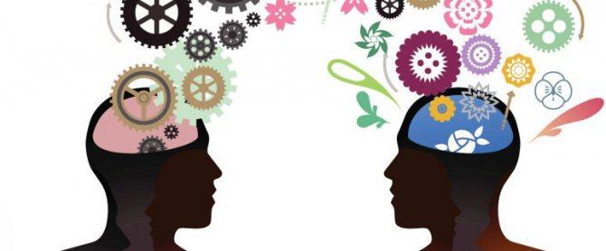 Функції спрямованості особистості в психології