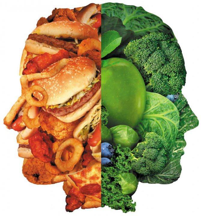 Як побороти харчову залежність