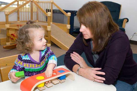 сенситивні періоди розвитку дитини