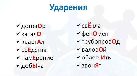 Тренуємо мова: вправи для дітей і дорослих