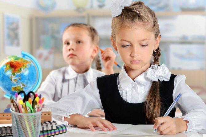 Уроки самопізнання в освітніх установах